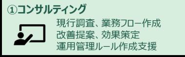 BizRobo!サービス1