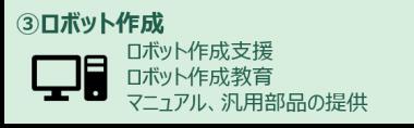 BizRobo!サービス3